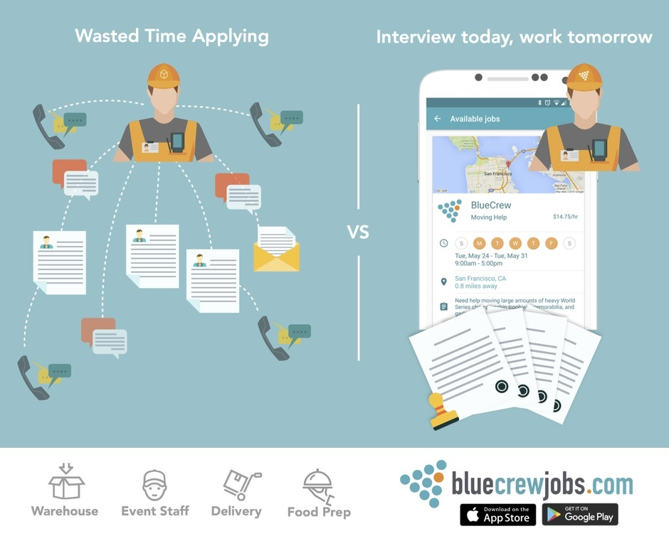 Learn How to Use the BlueCrew App to Find Work